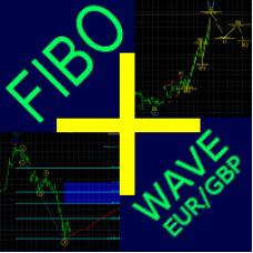 FiboPlusWave EURGBP