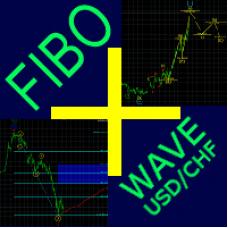 FiboPlusWave USDCHF
