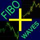 FiboPlusWave Advisers